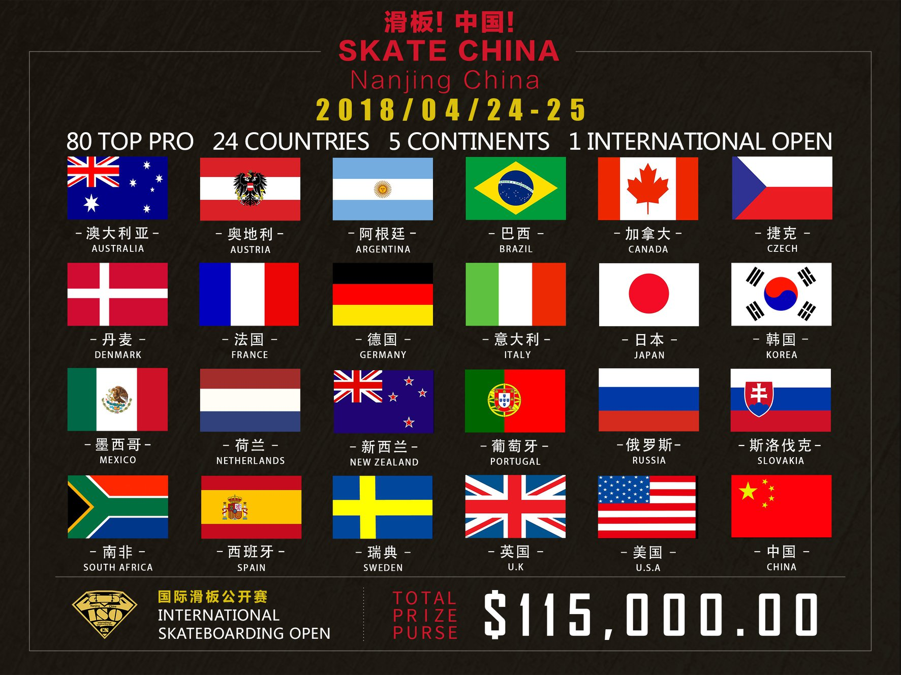 Skateboarding : Richard Tury v Nanjingu 24. a 25. 4.2018